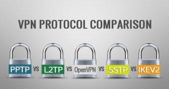 Comparación de protocolos de VPN: PPTP vs L2TP vs