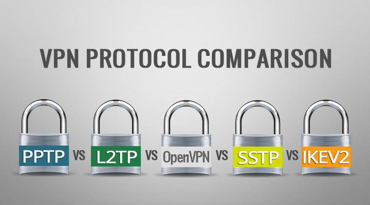 Hotspot shield vpn serial key